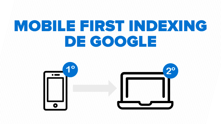 Mobile-first Indexing de Google i bones pràctiques